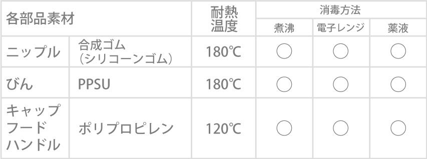 160218、160220耐熱
