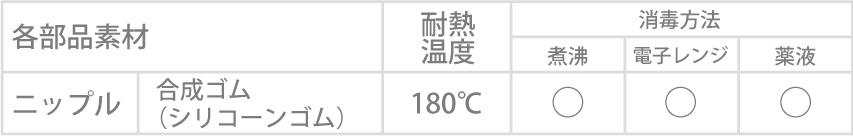 HP用160477_160478耐熱表