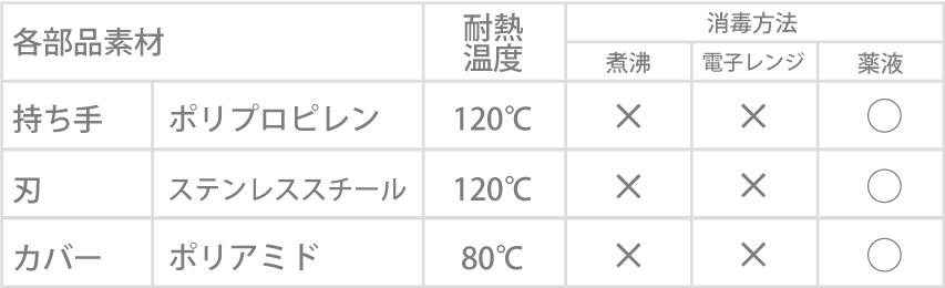 120194耐熱