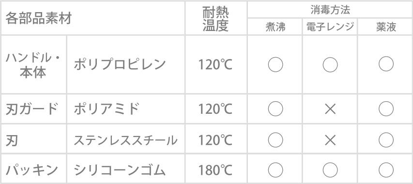 160465耐熱