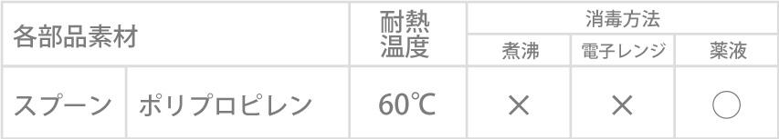 9857耐熱