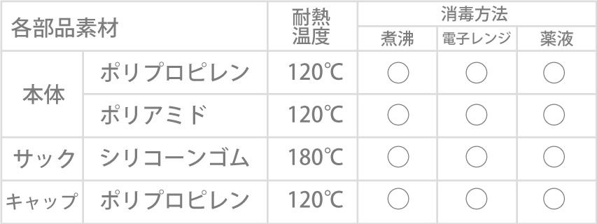 表示160337,160350耐熱