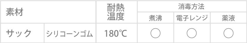 160349,352,371耐熱