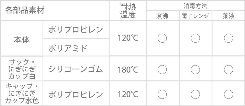 160359耐熱