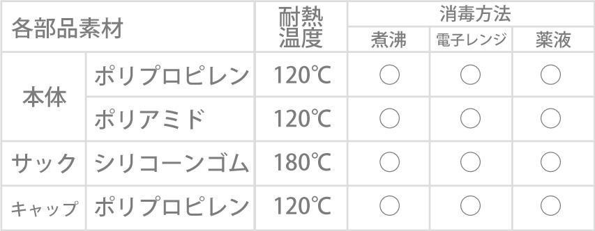 160361耐熱