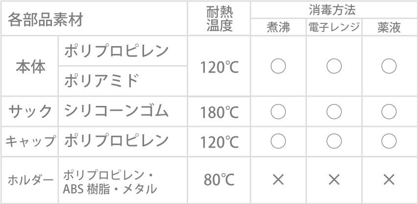 160362耐熱