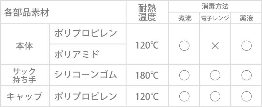160378耐熱