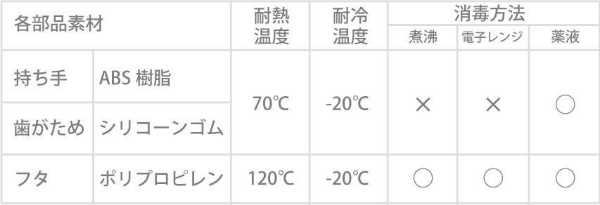 9655耐熱など